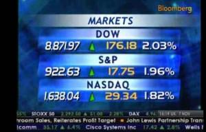 Bloomberg am Nachmittag
