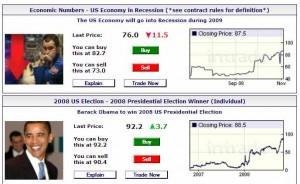 Beispiele für Vorhersagemärkte